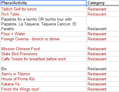 I had to limit myself to these restaurants, I still had plenty more in a mental restaurant-only bucket list